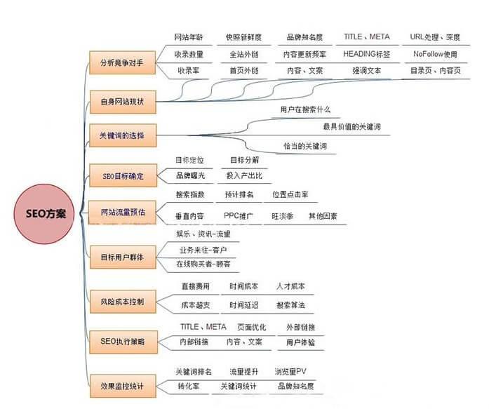 草根站长张贵平:新营销研习社的前世今生