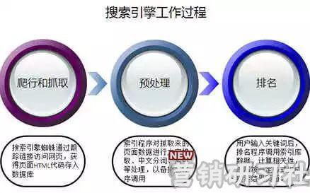 医院行业网站如何优化 深圳<a href=http://www.teachb.com/seo/ target=_blank class=infotextkey>SEO优化</a> 第3张