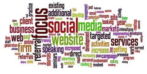 玩转社交媒体营销16种正确姿势