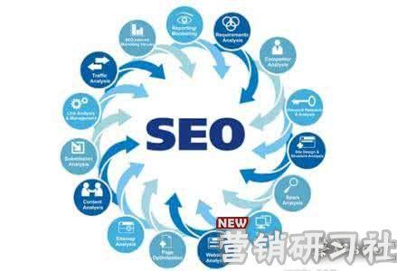 影响网站关键词排名首页seo优化因素