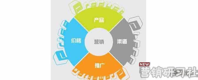 新站推广SEO优化工作三步走