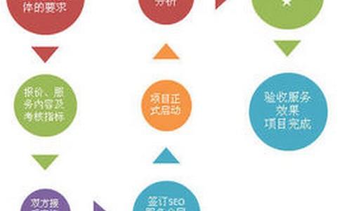 「seoul」松松站长工具导航怎么样?