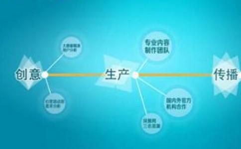"「seo案例」标题改注重""抓住眼球""还是注重相关性?"